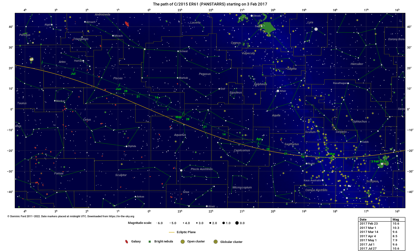 The path traced across the sky by C/2015 ER61 (PANSTARRS)