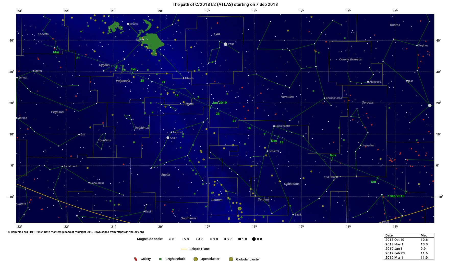 The path traced across the sky by C/2018 L2 (ATLAS)