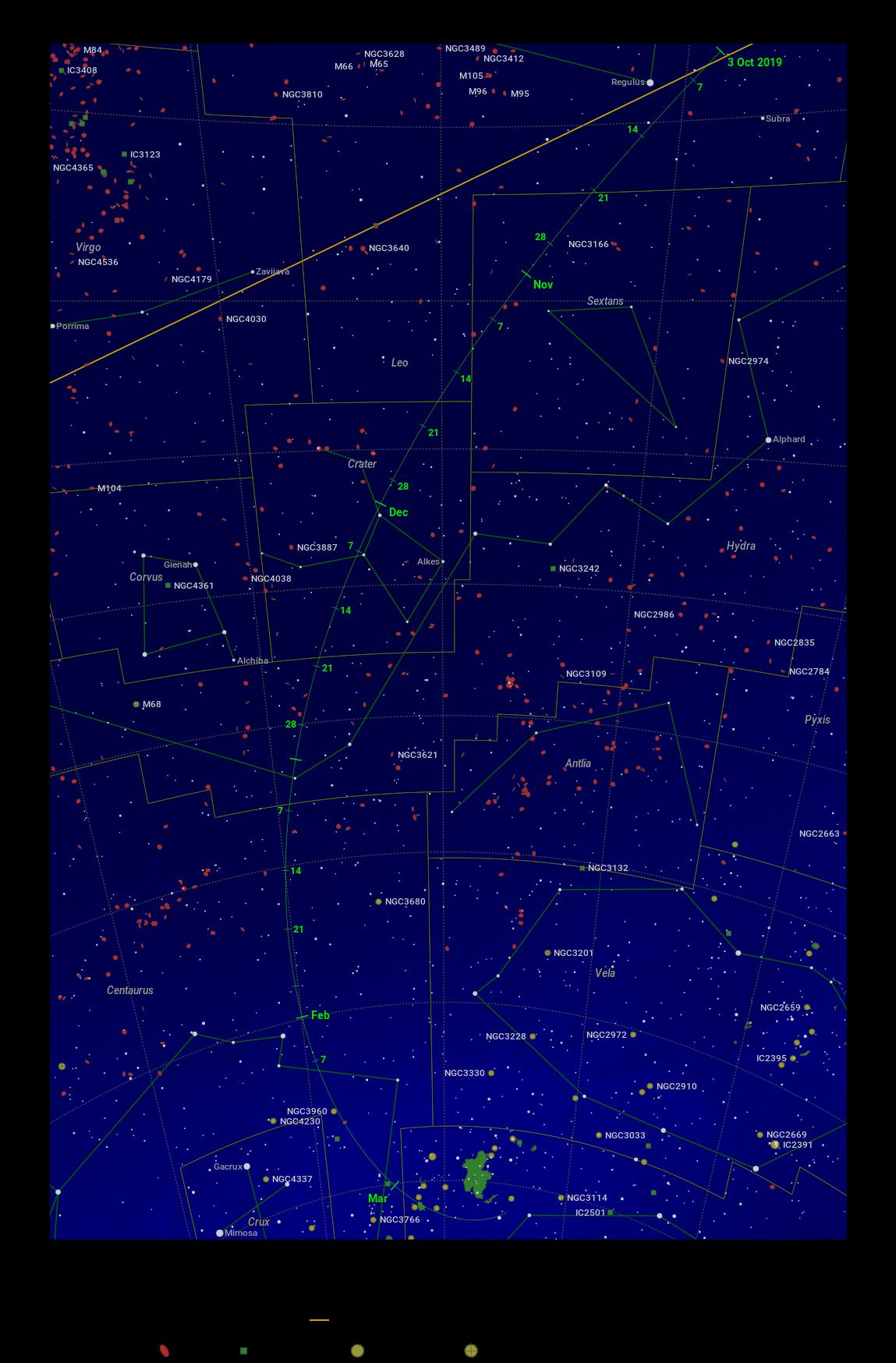 The path traced across the sky by 2I/Borisov