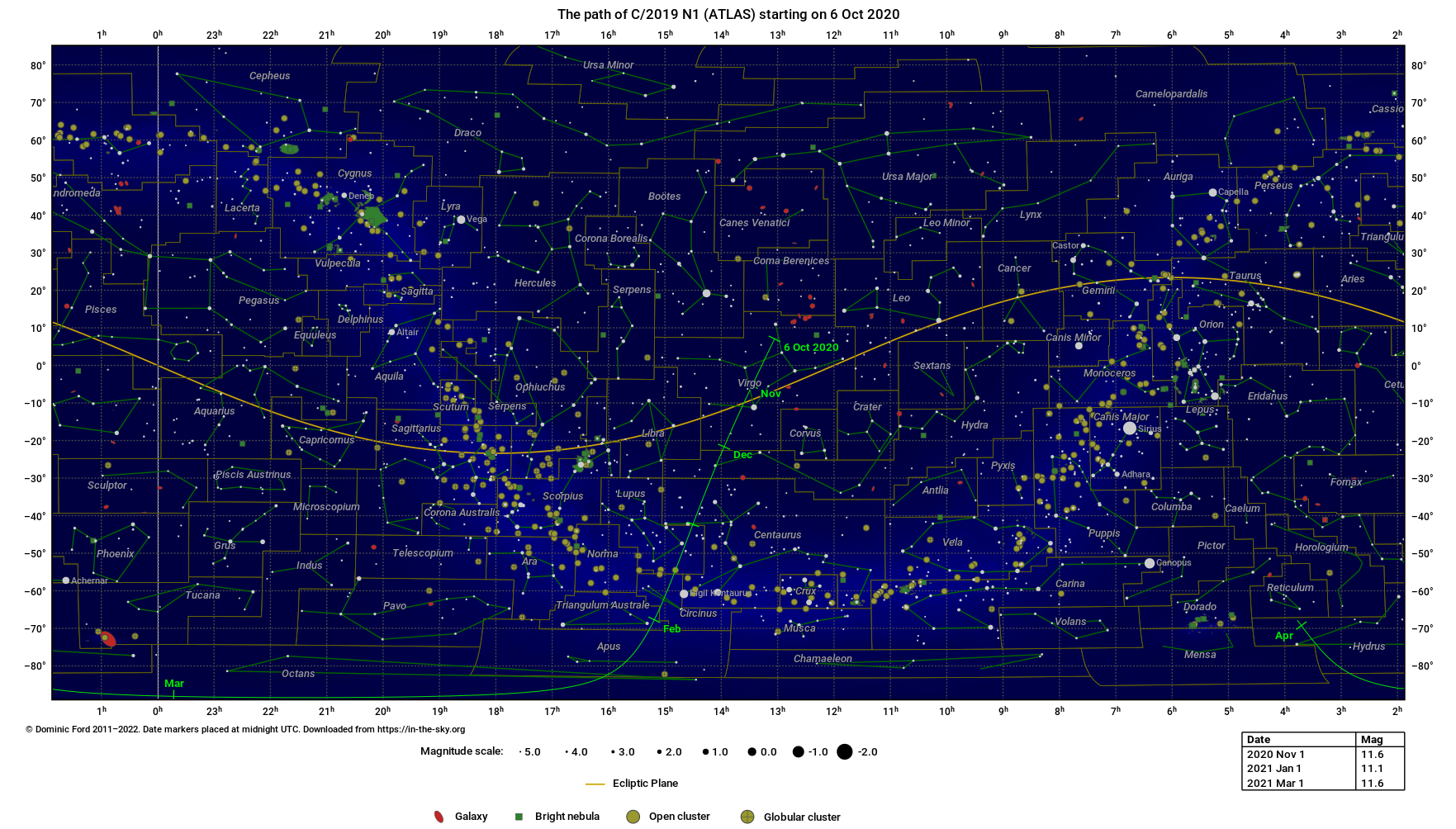 The path traced across the sky by C/2019 N1 (ATLAS)