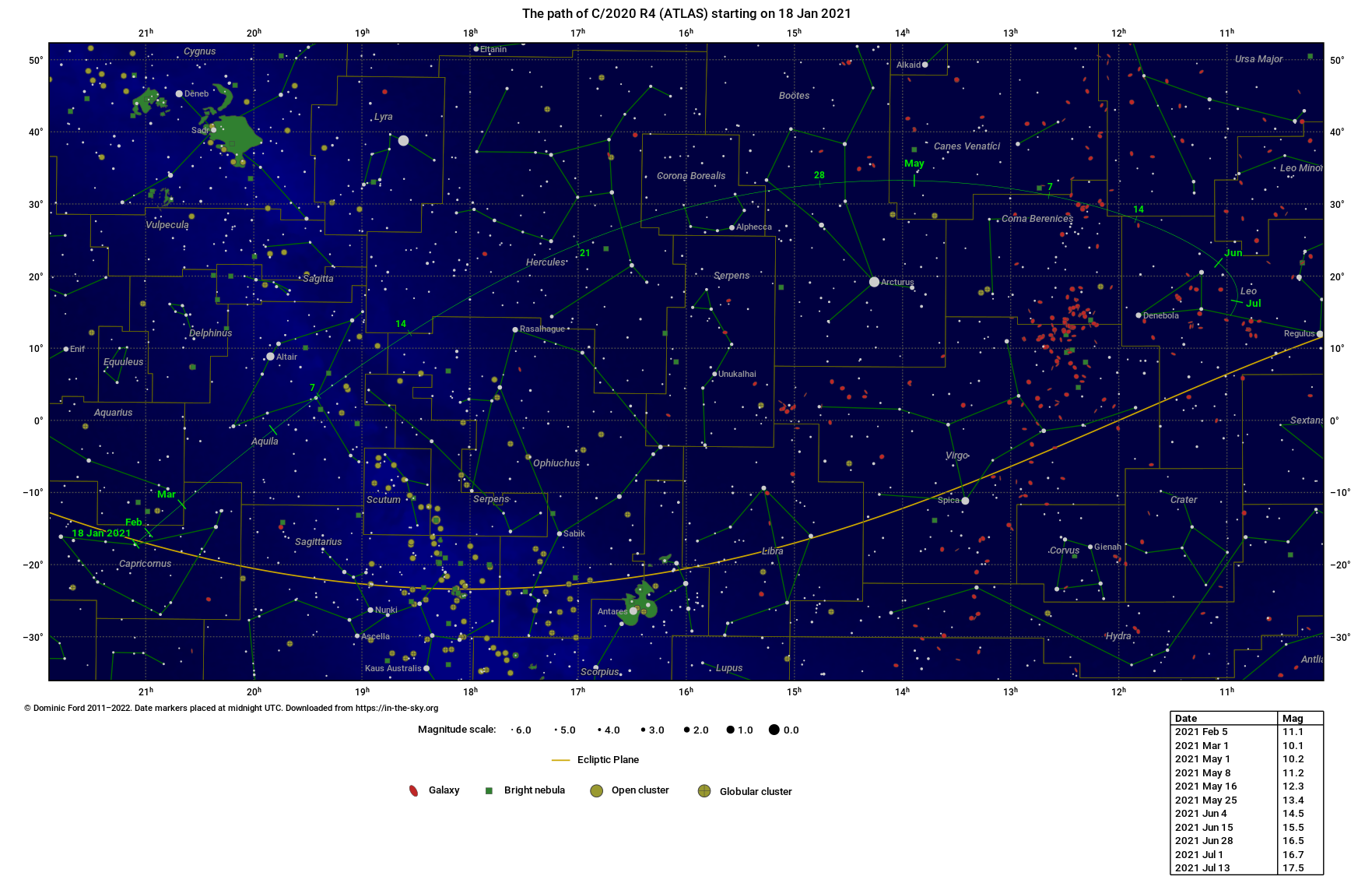 The path traced across the sky by C/2020 R4 (ATLAS)