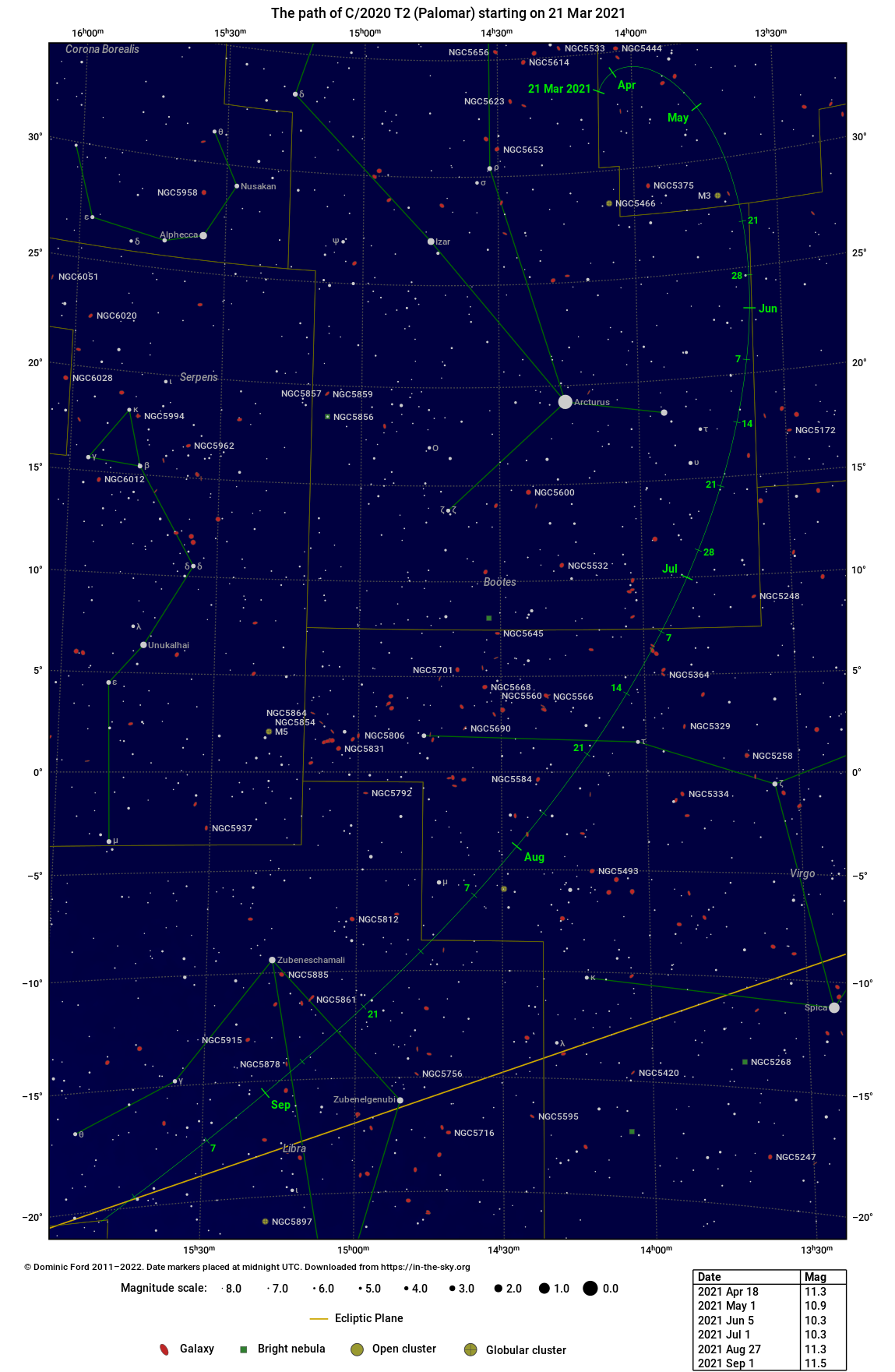 The path traced across the sky by C/2020 T2 (Palomar)
