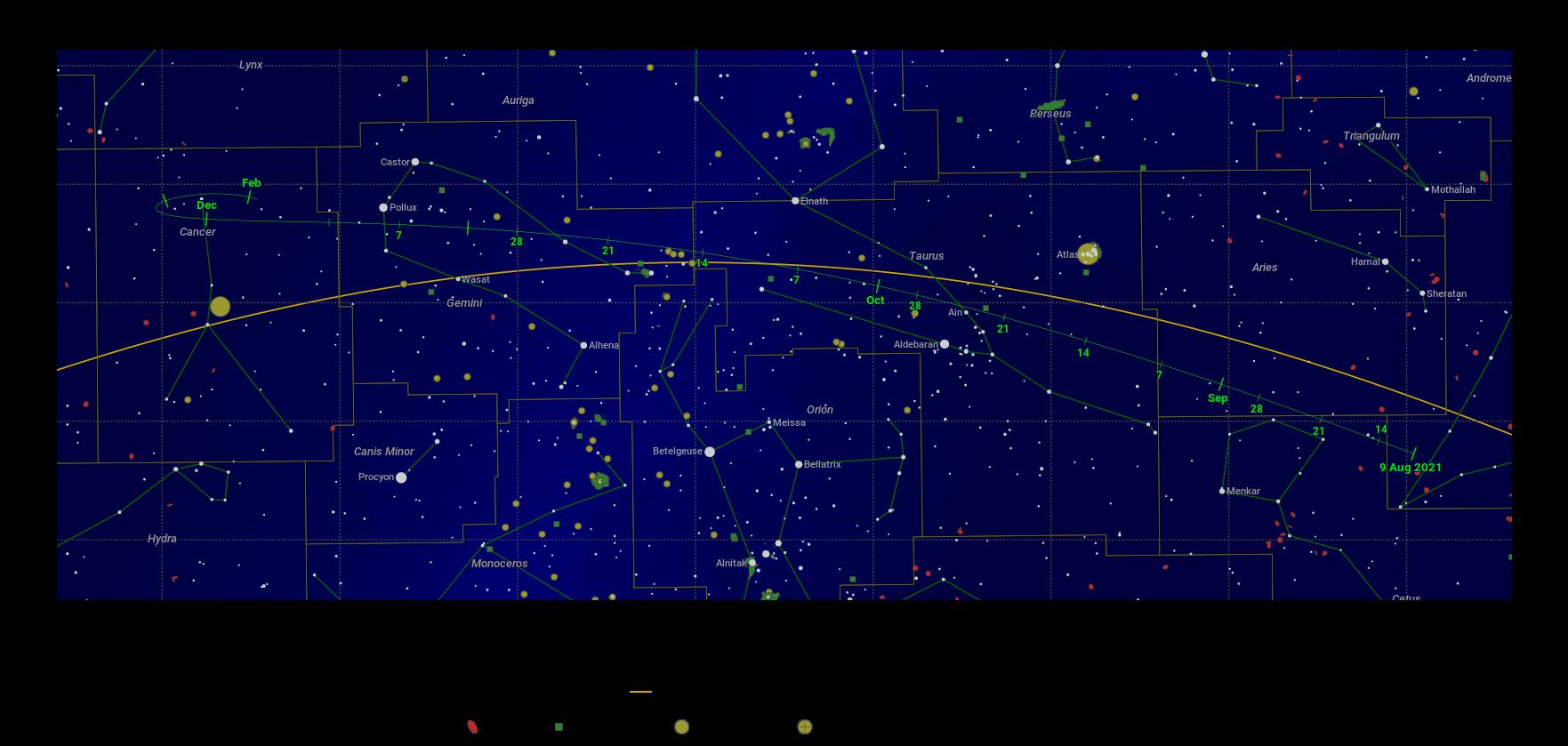 The path traced across the sky by 67P/Churyumov-Gerasimenko