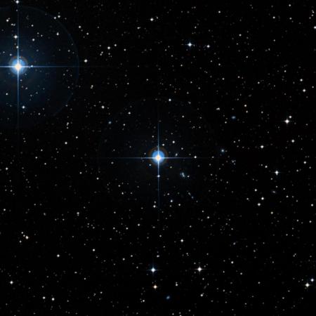 Image of π¹-Col