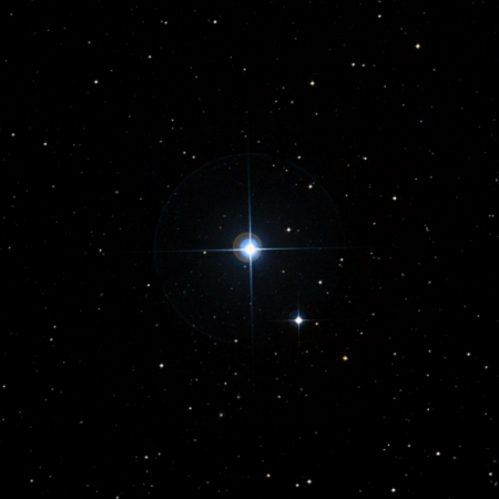Image of σ-Scl