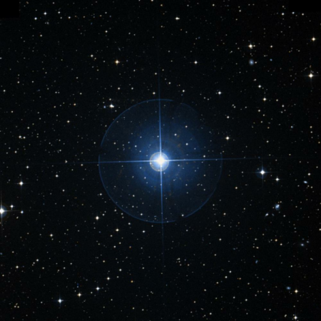 Image of λ-Col