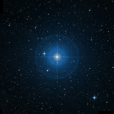 Image of ψ²-Lup