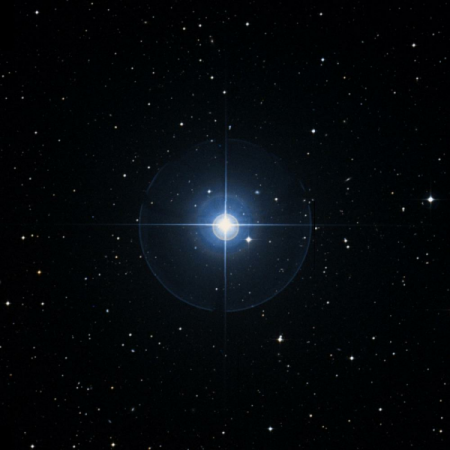 Image of γ-PsA