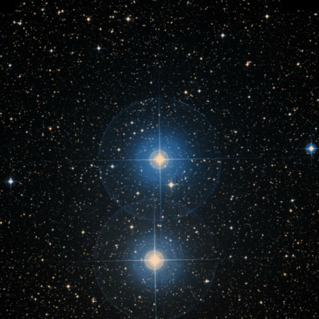Image of τ¹-Lup