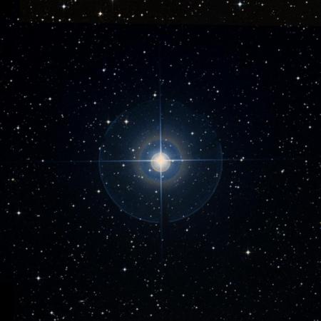 Image of N-Car