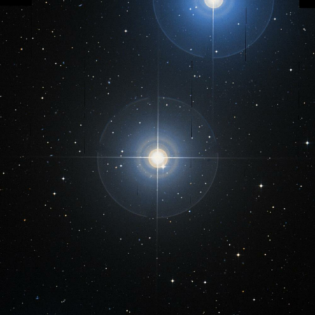 Image of δ²-Gru