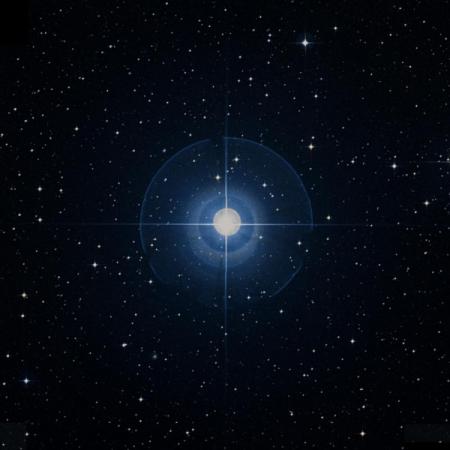 Image of θ-Cap