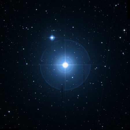 Image of β-Ser