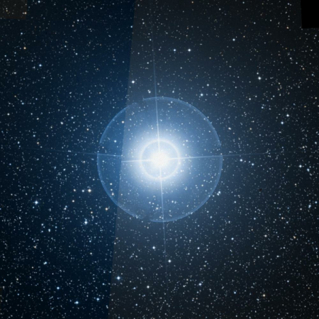 Image of γ-Cas