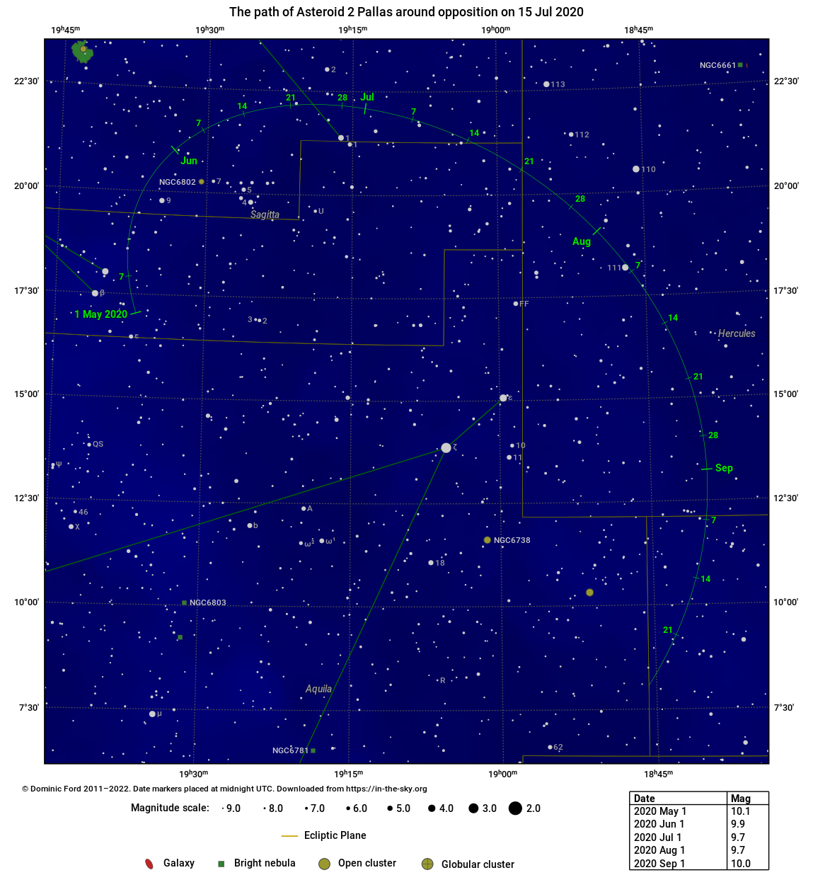 Asteroid 2 Pallas at opposition - In-The-Sky org