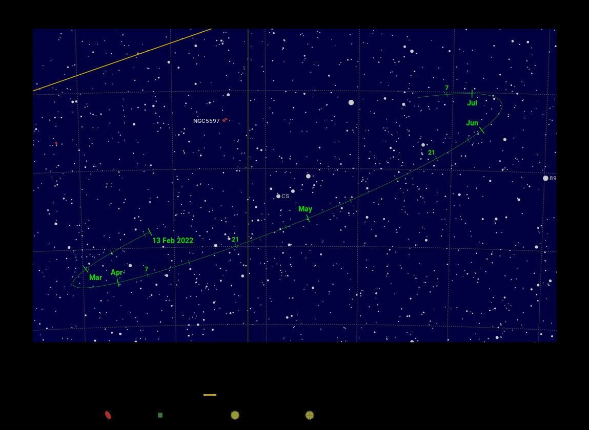 The path traced across the sky by 10 Hygiea