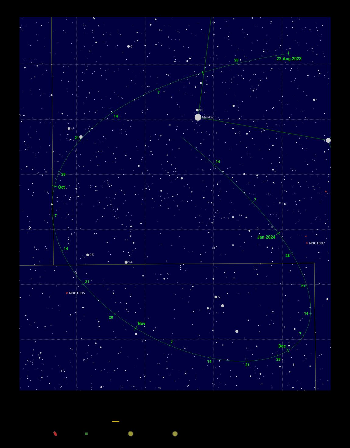 The path traced across the sky by 18 Melpomene