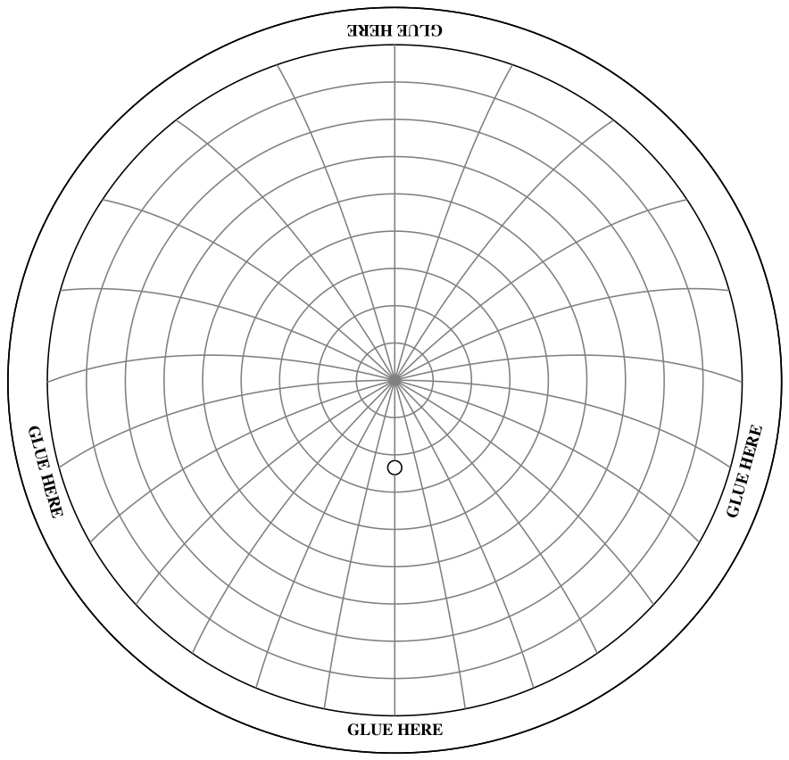 A Planisphere To Show The Precession Of The Equinoxes